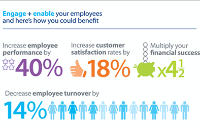 sample employee benefit survey