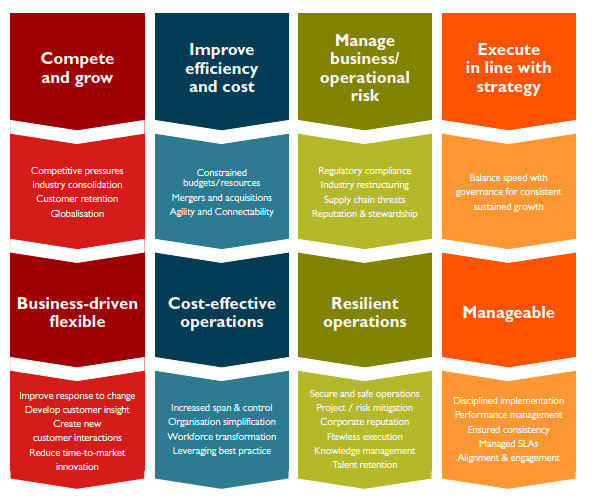 employee development and strategy Employee development plans help employees in their career development it is essential for employees to enhance their skills and upgrade their existing knowledge with time to survive the changes in the workplace.